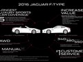 2016 Jaguar F-TYPE infograhic for Jaguar Land Rover NA, LLC